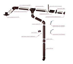 Водосточные системы GLC